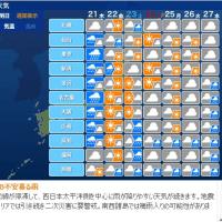 天気予報とにらめっこ