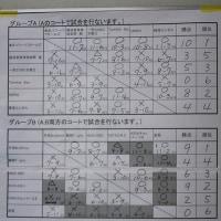 第3回 バレンタインカップ in 幸田 ガールズ大会