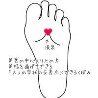 隠れ人気記事は 「腎臓に効くツボ!」