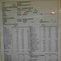 湯巡り雑記帳(相知)