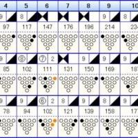 ボウリングのフリータイム(139)