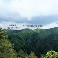 △三久安山