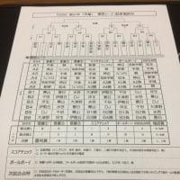 第47回広島県少年野球(学童)選手権大会福山予選