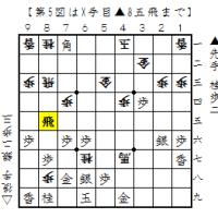 中四国大会 part3