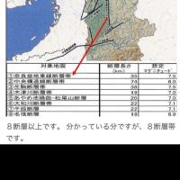 人身事故 地震
