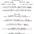 7/10(月)の平日ランチメニュー