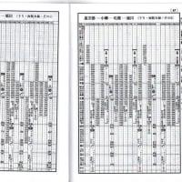 JR北海道ポケット時刻表、2017年3/4ダイヤ改正版配布開始!