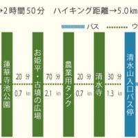 藤枝ハイキングコース案内NO9
