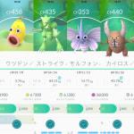 ポケモンGO〜錦糸公園で、千葉県にはいない?「レアポケモン」をいろいろとゲットしましたよ☆情報
