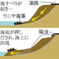 知床の海底隆起、陸側の地すべりが原因か 専門家が調査