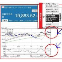 東芝メモリ、「日米韓」2兆円超の買収案を検討