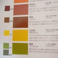 AFT色彩検定1級対策