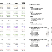 2015年度税収の見どころ