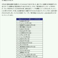 ����4/19�Υ��������ϴ���̵��!!��BIGLOBE Twitter�Ρ�2011ǯ��������