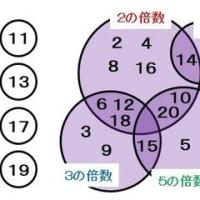 日本数学オリンピックの簡単な問題(89)