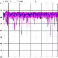 「逆パルス」変調された電磁波への対策