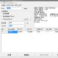 【着想】 トップバンド用 リニアローディング ダイポール