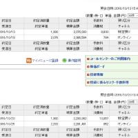 ☆10月20日 三井不動産1000株売ったよ!