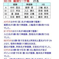 2月26日の組別リーグ戦結果