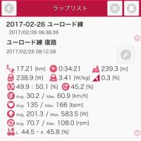 ユーロード練〜東海シクロクロス WNP観戦