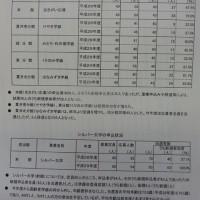 5月25日 公民館運営審議会