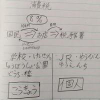 2月3日(金) 租税教室  6年生