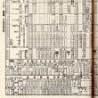 昭和15年の時刻表から。伊勢神宮参拝と鉄道省