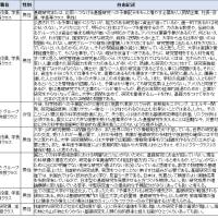 一昨日の「衆議院議員河野太郎氏への公開討論記事」へのコメントについてリアップ
