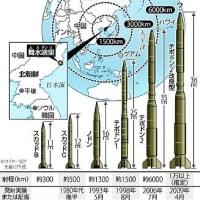 徳兵衛、狂人の頭の中『「北ミサイル」本土接近で高まる脅威』-日本の緊張感の無さ