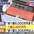森友学園 8億円引き