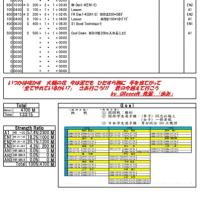 4月20日(木) 1部練