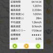 鳥海山 滝ノ小屋コース