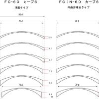 6カーブの内面非球面レンズ「昭和光学 FCIN-60」