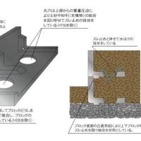 L型土留ブロック 外構・エクステリア工事専門店ランドプラン