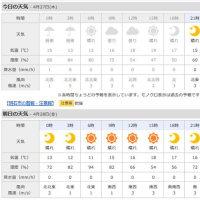 4月27日 アメダスと天気図。