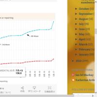 中国H7N9ヒト感染の現状(地図)