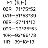 2/20 奈良競輪 F1 初日