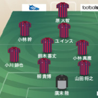 第3節・FC東京戦レポート part1