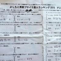 よしもと男前ブサイク芸人ランキング 2015 アンケート