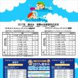『夏休み短期水泳教室申込状況(7月10日現在)』