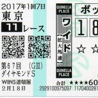 京都牝馬S、ダイヤモンドS、小倉大賞典、フェブラリーS 反省