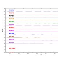 memo 597 / 累積放射線量 マップ ...