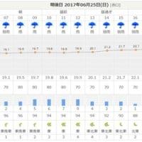 2017/6/23   天気ヤバくなった