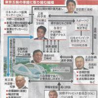 東京オリンピック開幕まで5年!