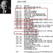 藤井裕久党税制調査会長は財務省の擁護者!~マスメディアは元主計局主計官であることを隠すのか