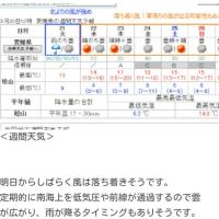 今週末も釣り日和の予報!(・∀・)イイ!!