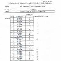 2月19日(日)愛知淑徳大学Fリーグの構内に入るルール