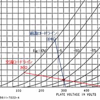 出力トランスを使った増幅回路(改訂)