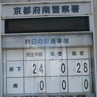 京のブログ(2月24日(日))/先負/四緑木星/辛酉/