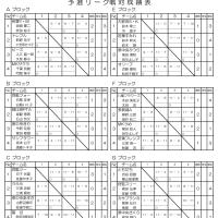 第3回 仙台萩ペタンク大会開催